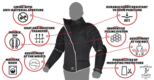 SPES Hussar jacket  from HEMA REVIEW
